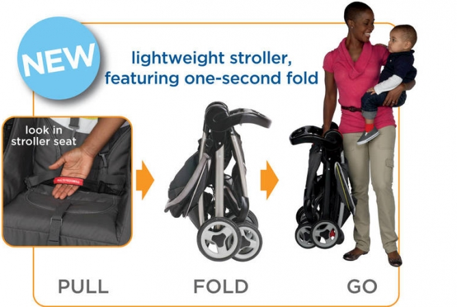 Graco FastAction Travel System - One-Hand Fold Feature is easy to find on the stroller seat.